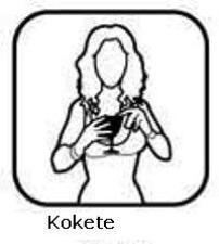 Govor tijela - Način na koji držite čašu otkriva osobnost